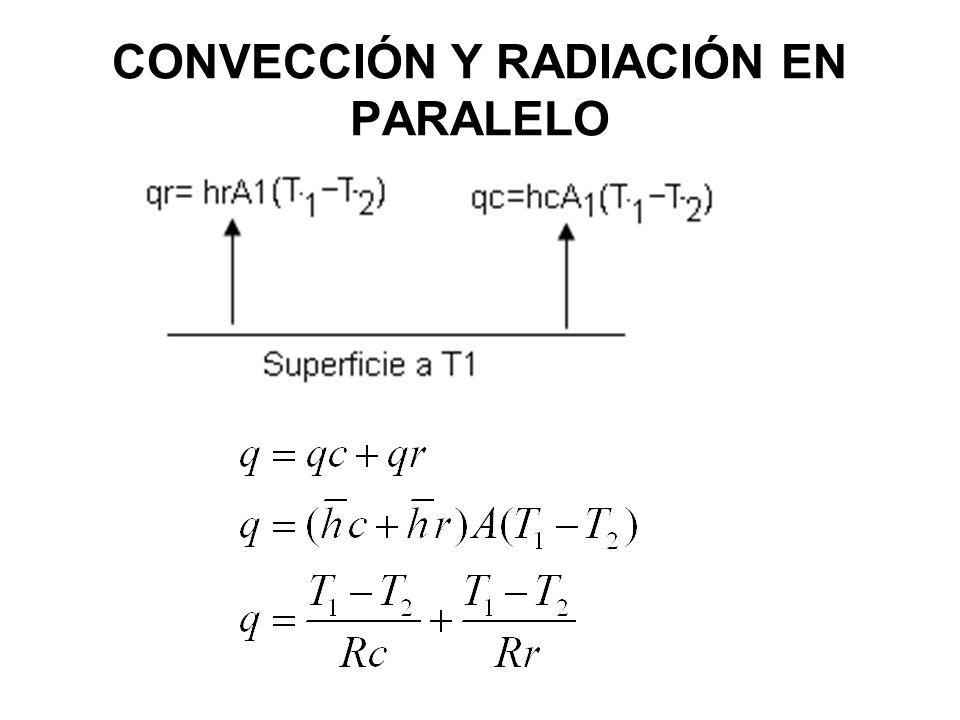 CONVECCIÓN Y RADIACIÓN EN PARALELO