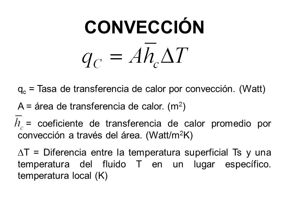 CONVECCIÓN qc = Tasa de transferencia de calor por convección. (Watt)
