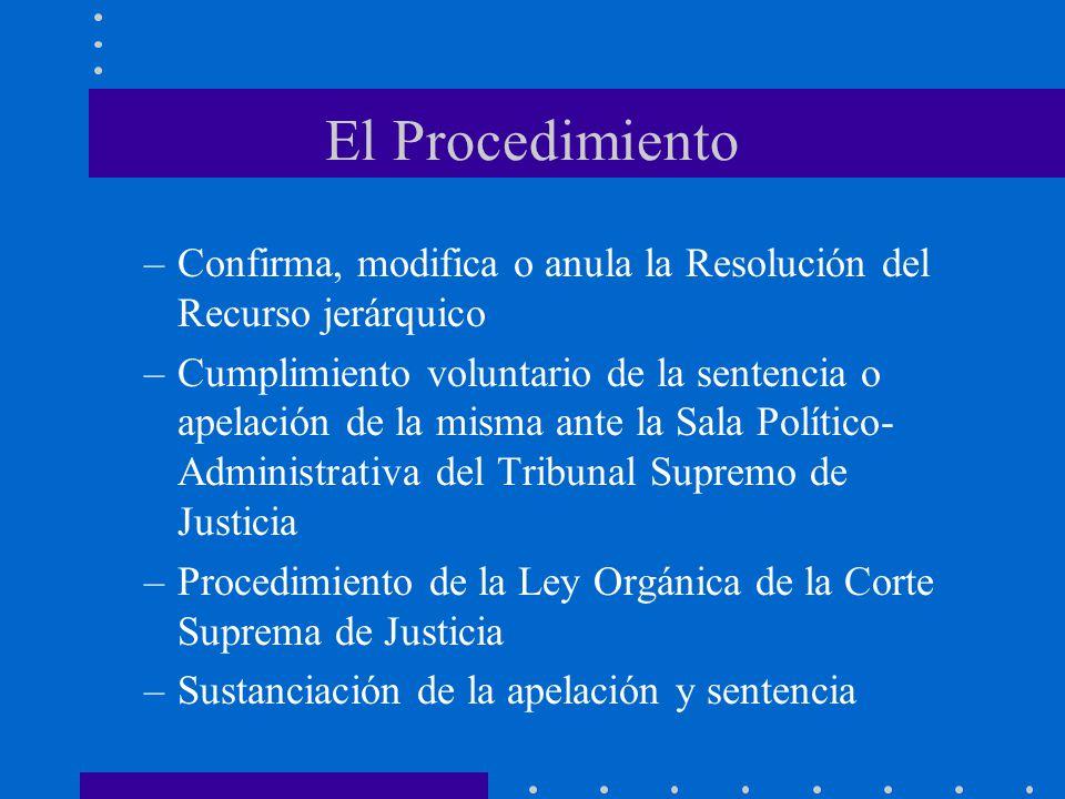 El Procedimiento Confirma, modifica o anula la Resolución del Recurso jerárquico.