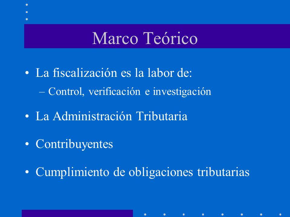 Marco Teórico La fiscalización es la labor de: