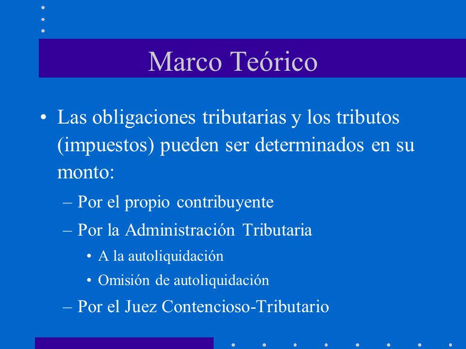 Marco Teórico Las obligaciones tributarias y los tributos (impuestos) pueden ser determinados en su monto: