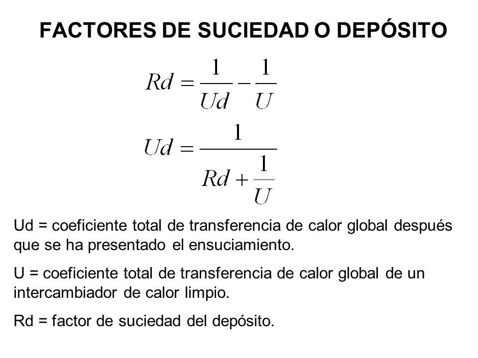 FACTORES DE SUCIEDAD O DEPÓSITO