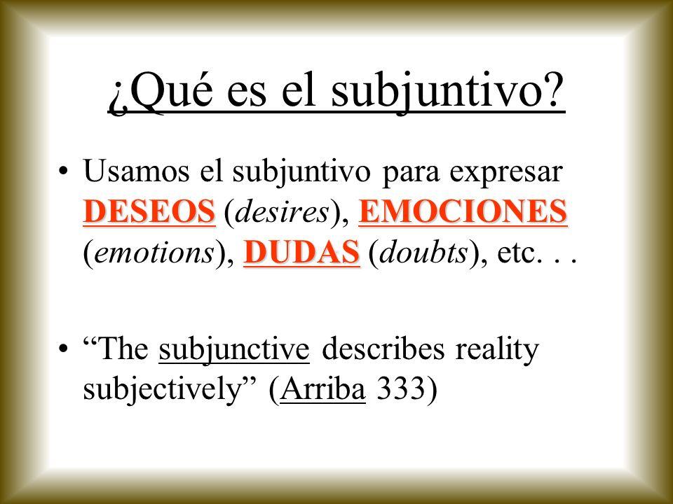 ¿Qué es el subjuntivo Usamos el subjuntivo para expresar DESEOS (desires), EMOCIONES (emotions), DUDAS (doubts), etc. . .