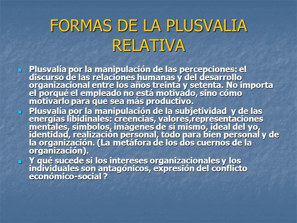 FORMAS DE LA PLUSVALIA RELATIVA