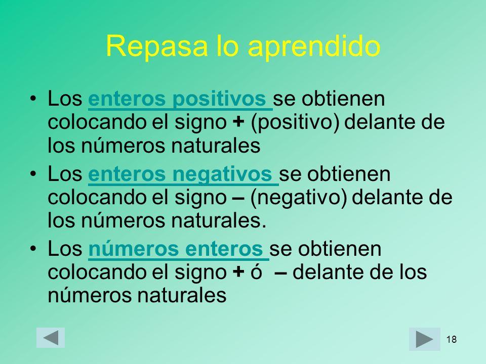 Repasa lo aprendido Los enteros positivos se obtienen colocando el signo + (positivo) delante de los números naturales.