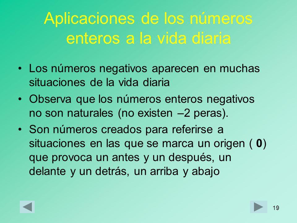 Aplicaciones de los números enteros a la vida diaria