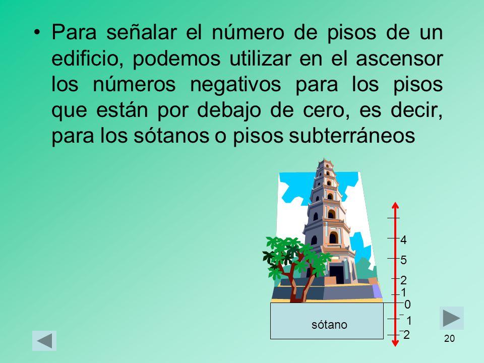Para señalar el número de pisos de un edificio, podemos utilizar en el ascensor los números negativos para los pisos que están por debajo de cero, es decir, para los sótanos o pisos subterráneos