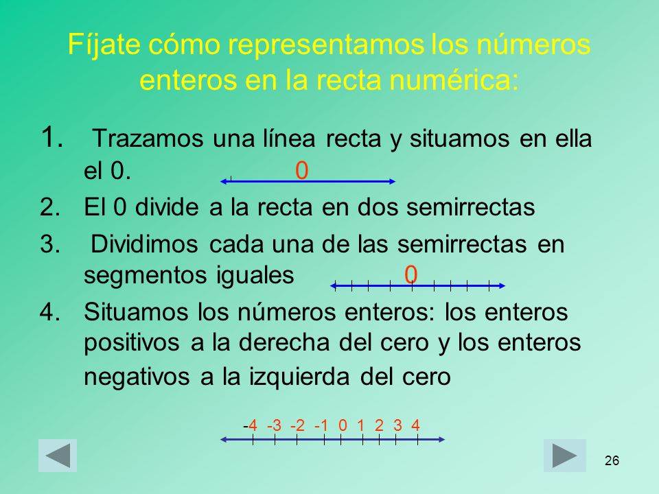 Fíjate cómo representamos los números enteros en la recta numérica: