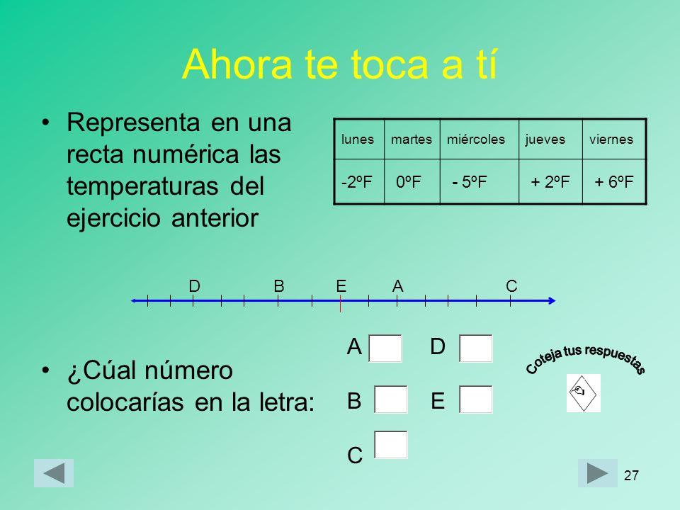 Ahora te toca a tí Representa en una recta numérica las temperaturas del ejercicio anterior. ¿Cúal número colocarías en la letra: