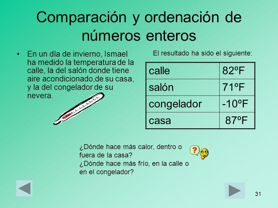 Comparación y ordenación de números enteros