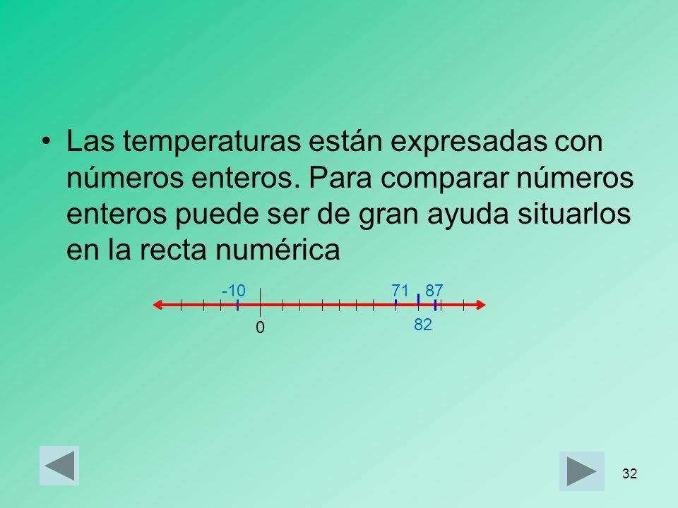 Las temperaturas están expresadas con números enteros