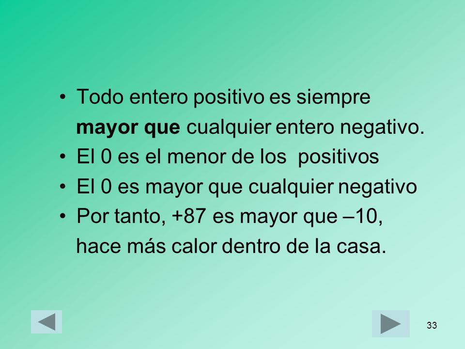 Todo entero positivo es siempre