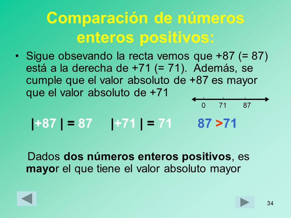 Comparación de números enteros positivos: