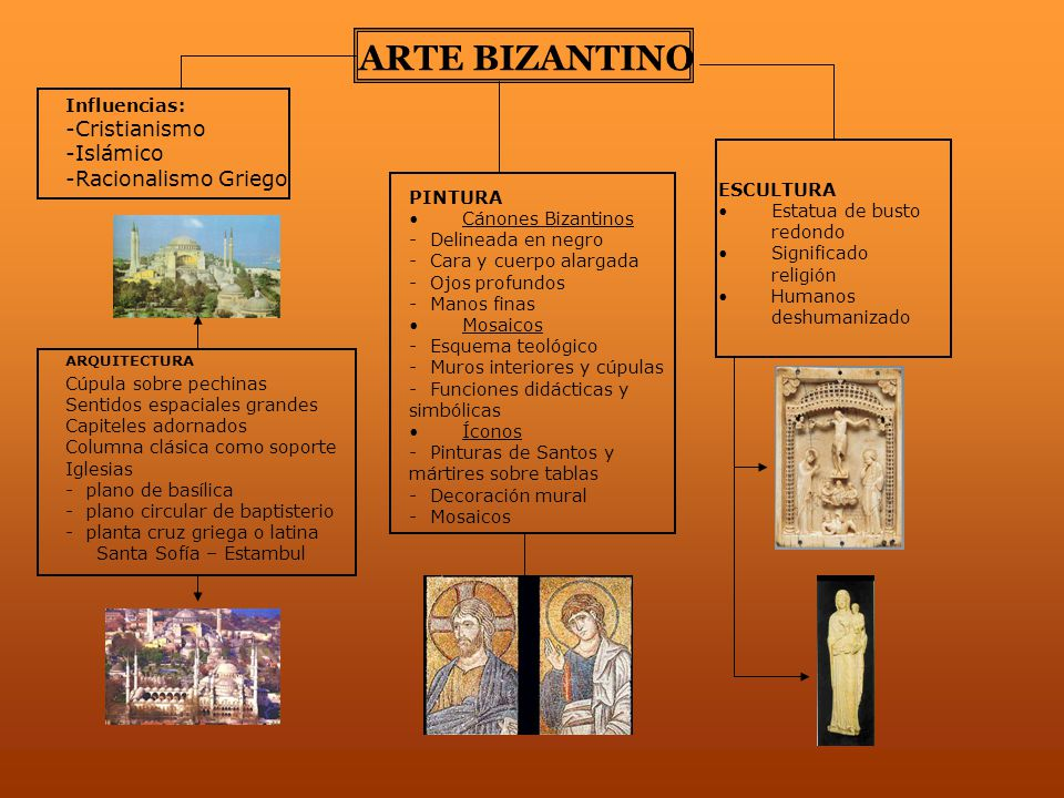 ARTE BIZANTINO -Cristianismo -Islámico -Racionalismo Griego