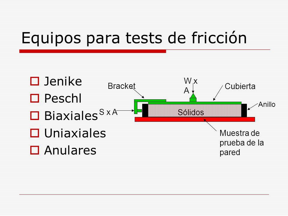 Equipos para tests de fricción