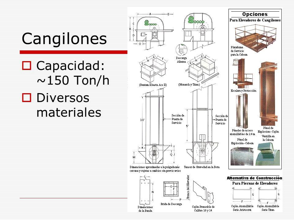 Cangilones Capacidad: ~150 Ton/h Diversos materiales