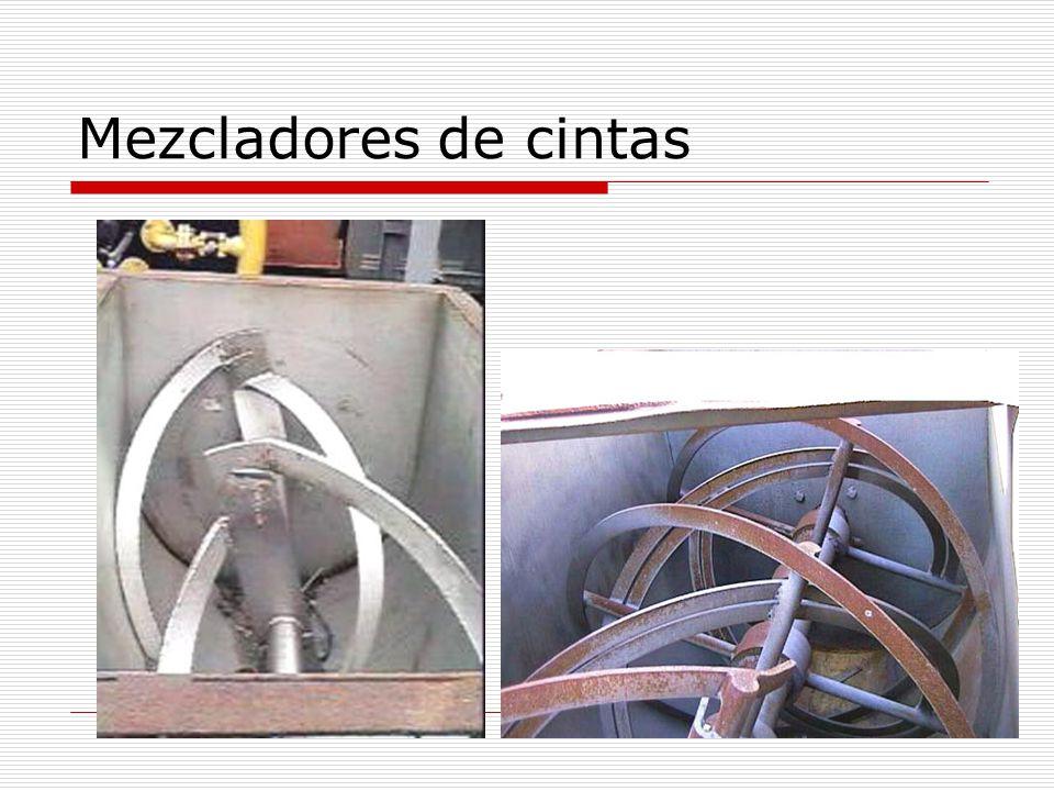Mezcladores de cintas