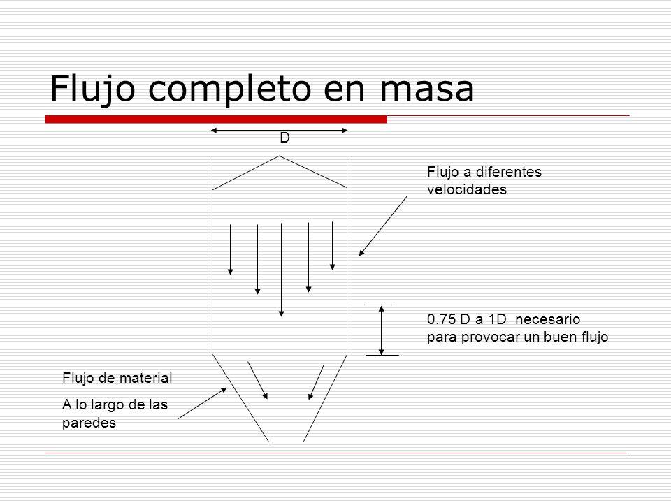 Flujo completo en masa D Flujo a diferentes velocidades