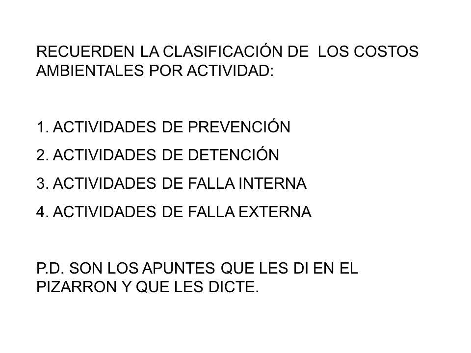 RECUERDEN LA CLASIFICACIÓN DE LOS COSTOS AMBIENTALES POR ACTIVIDAD: