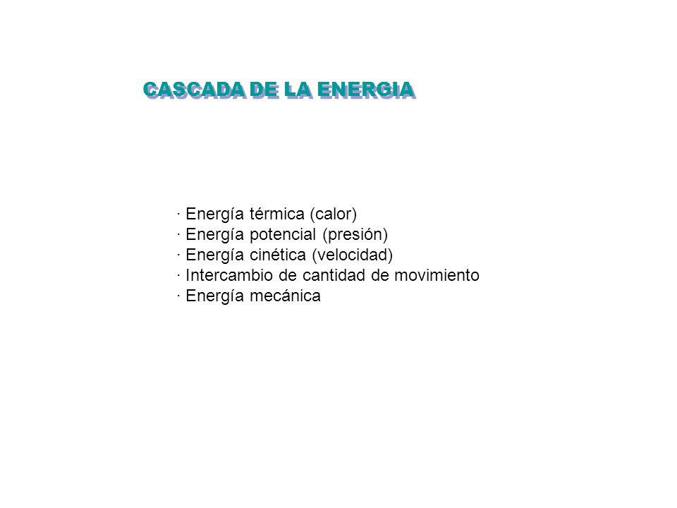 CASCADA DE LA ENERGIA · Energía térmica (calor)