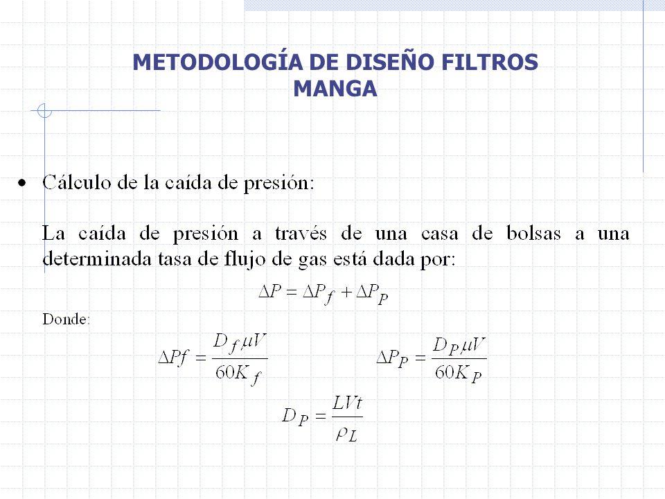 METODOLOGÍA DE DISEÑO FILTROS MANGA