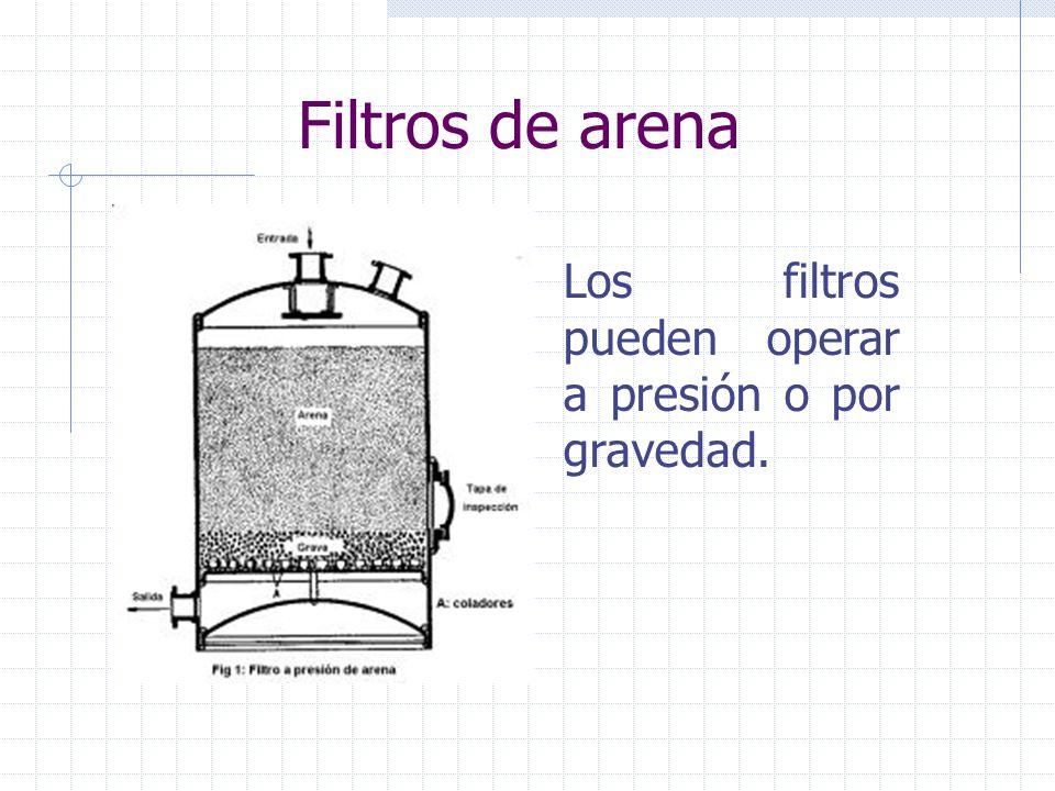 Filtros de arena Los filtros pueden operar a presión o por gravedad.