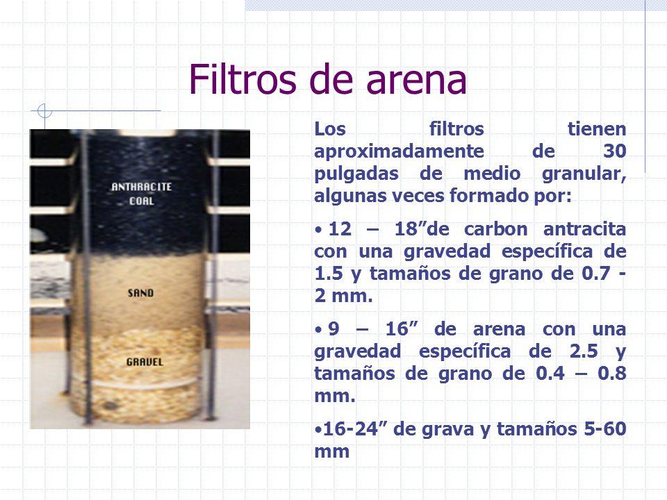 Filtros de arena Los filtros tienen aproximadamente de 30 pulgadas de medio granular, algunas veces formado por: