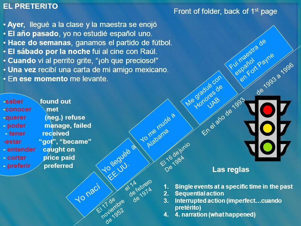 Yo nací EL PRETERITO Front of folder, back of 1st page