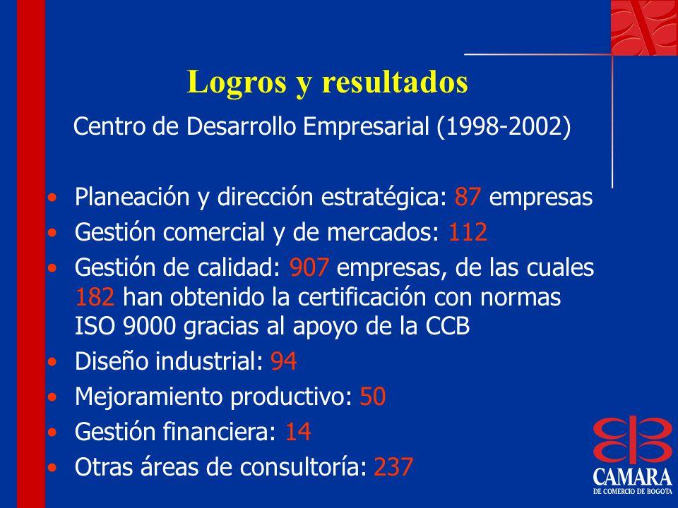 Centro de Desarrollo Empresarial (1998-2002)