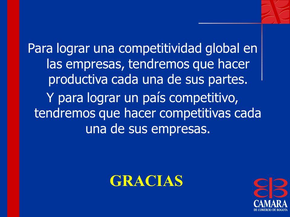 Para lograr una competitividad global en las empresas, tendremos que hacer productiva cada una de sus partes.