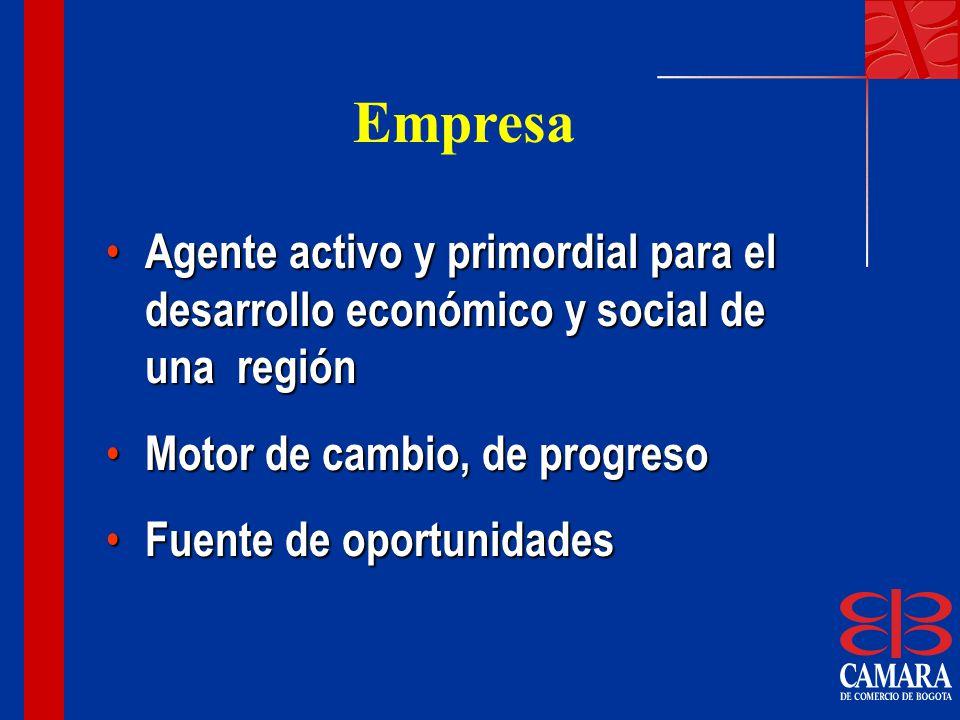 Empresa Agente activo y primordial para el desarrollo económico y social de una región. Motor de cambio, de progreso.
