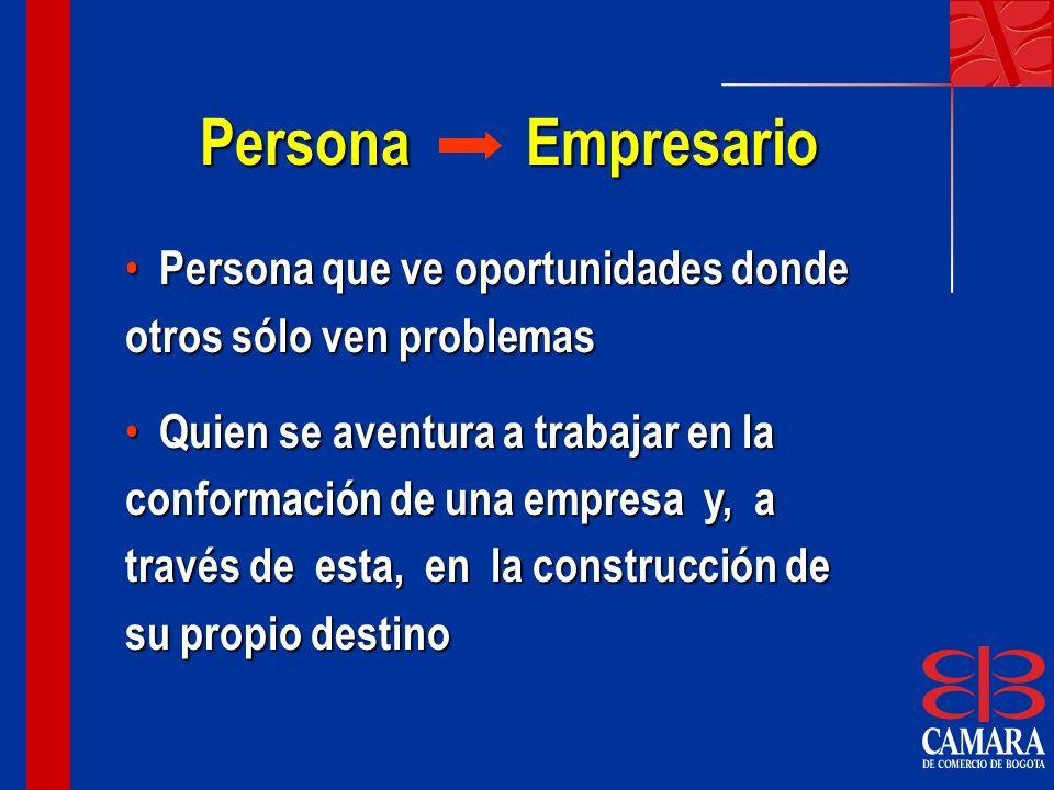 Persona Empresario Persona que ve oportunidades donde otros sólo ven problemas.