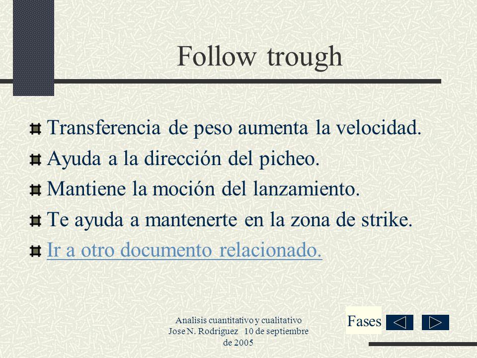 Follow trough Transferencia de peso aumenta la velocidad.