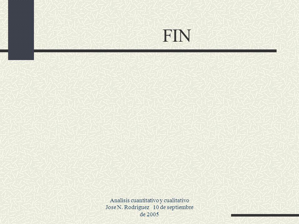 FIN Analisis cuantitativo y cualitativo Jose N. Rodriguez 10 de septiembre de 2005
