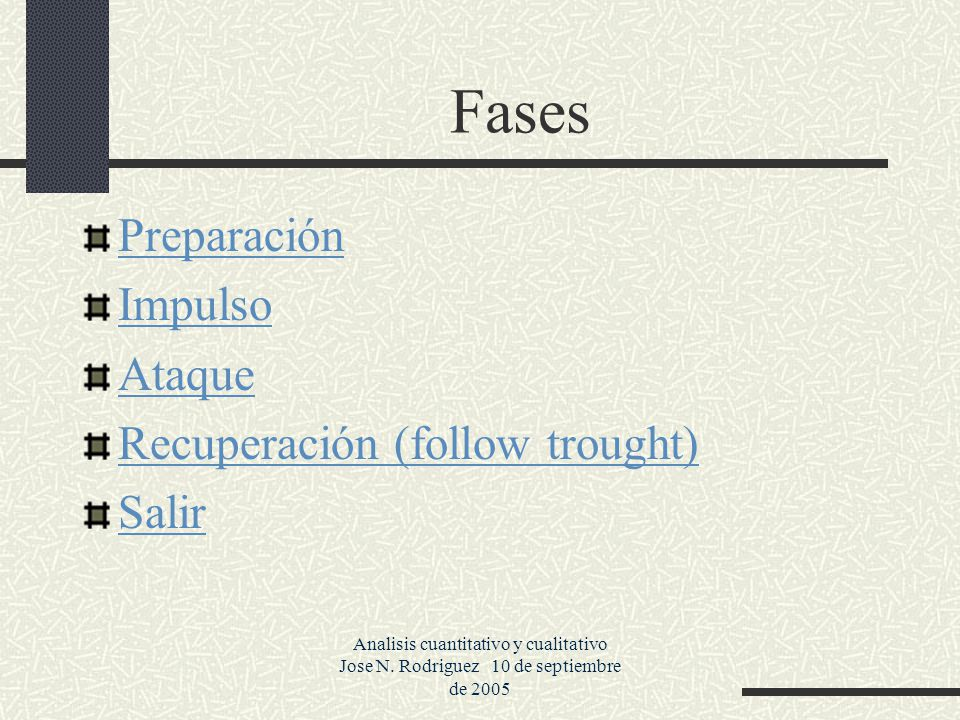 Fases Preparación Impulso Ataque Recuperación (follow trought) Salir