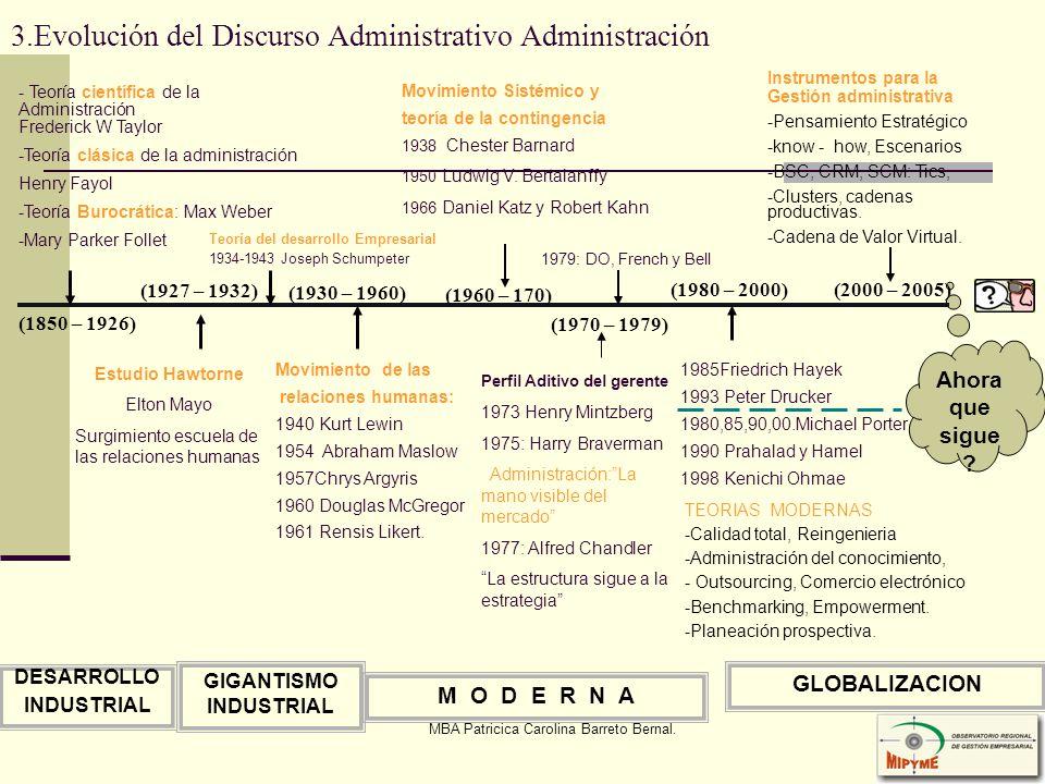3.Evolución del Discurso Administrativo Administración