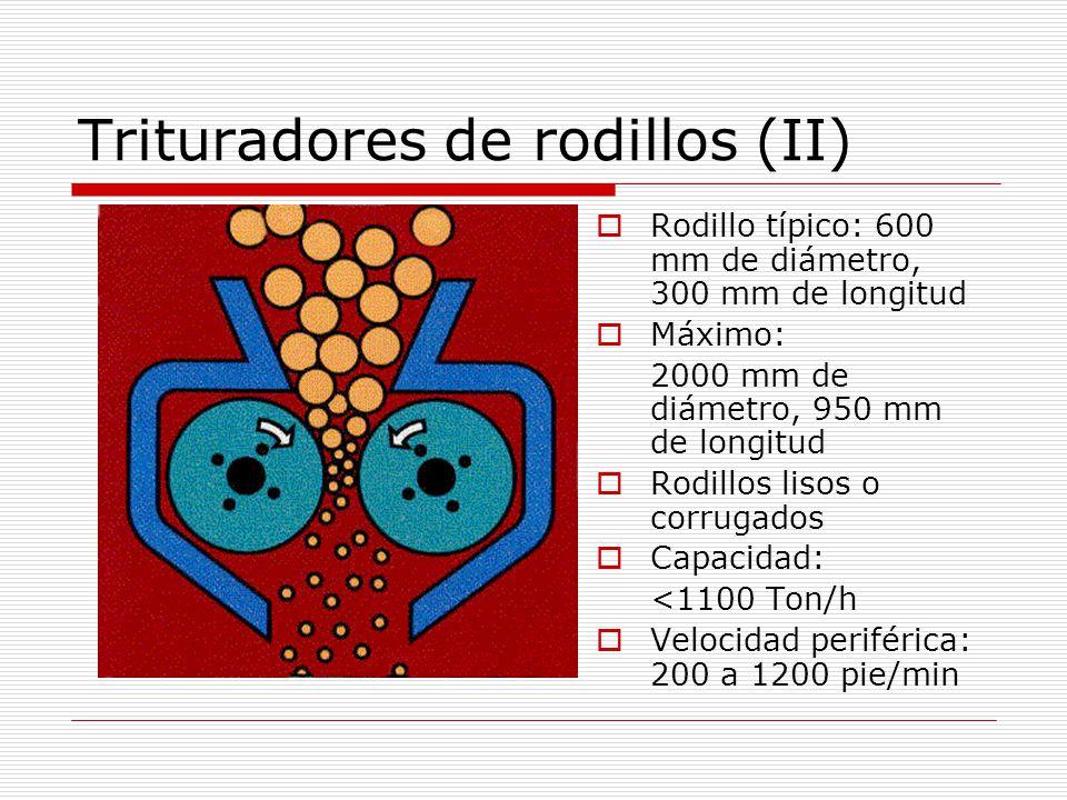 Trituradores de rodillos (II)