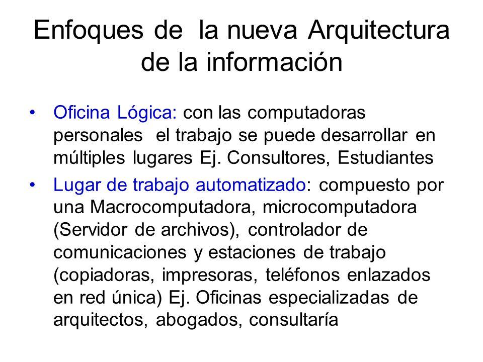 Enfoques de la nueva Arquitectura de la información
