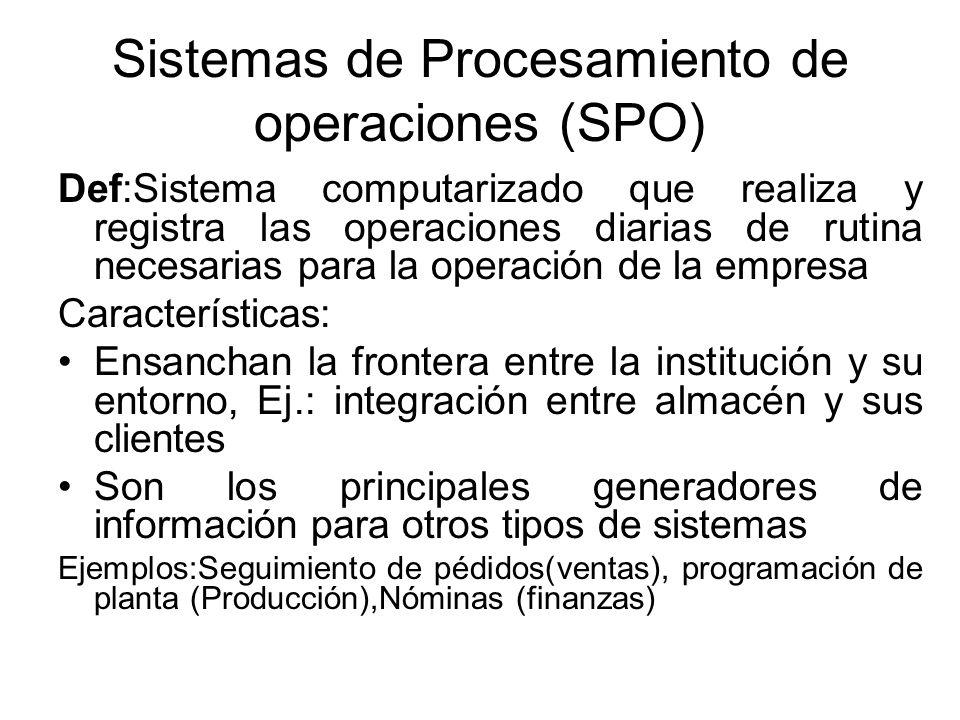 Sistemas de Procesamiento de operaciones (SPO)