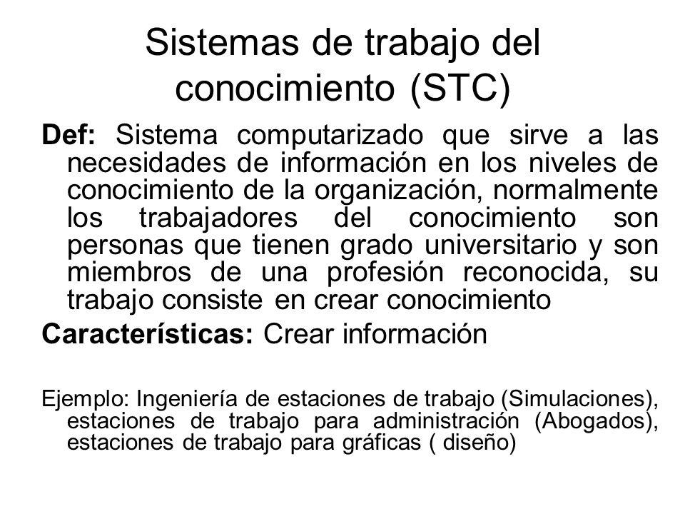 Sistemas de trabajo del conocimiento (STC)
