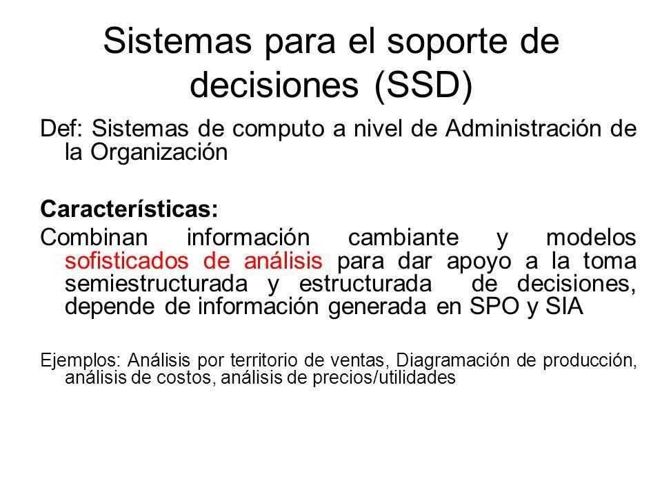 Sistemas para el soporte de decisiones (SSD)