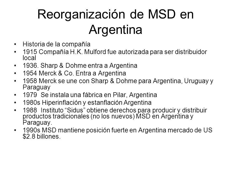 Reorganización de MSD en Argentina
