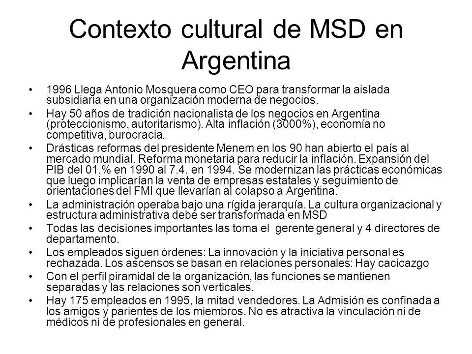 Contexto cultural de MSD en Argentina