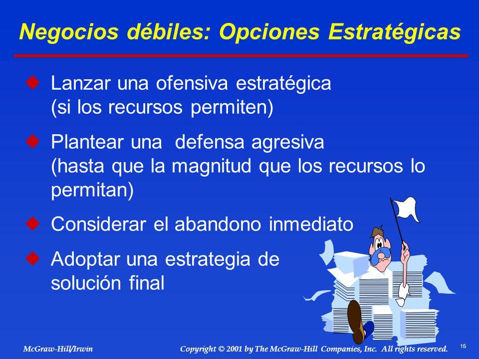 Negocios débiles: Opciones Estratégicas