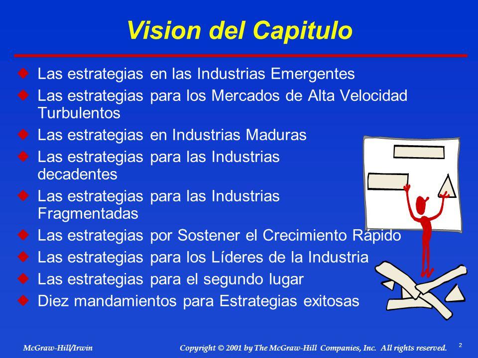 Vision del Capitulo Las estrategias en las Industrias Emergentes