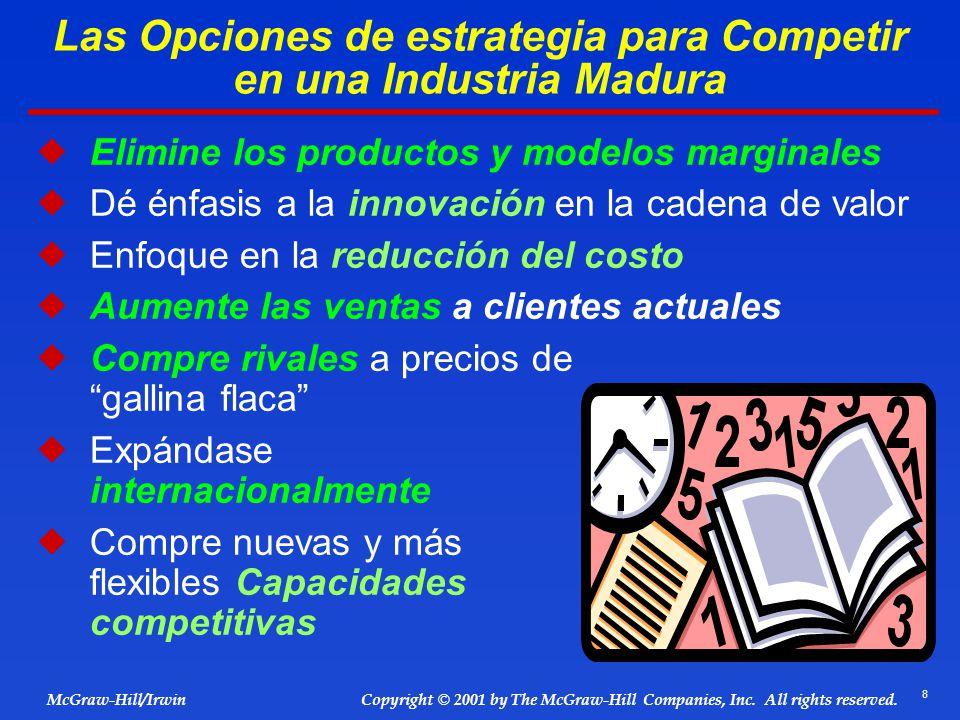 Las Opciones de estrategia para Competir en una Industria Madura