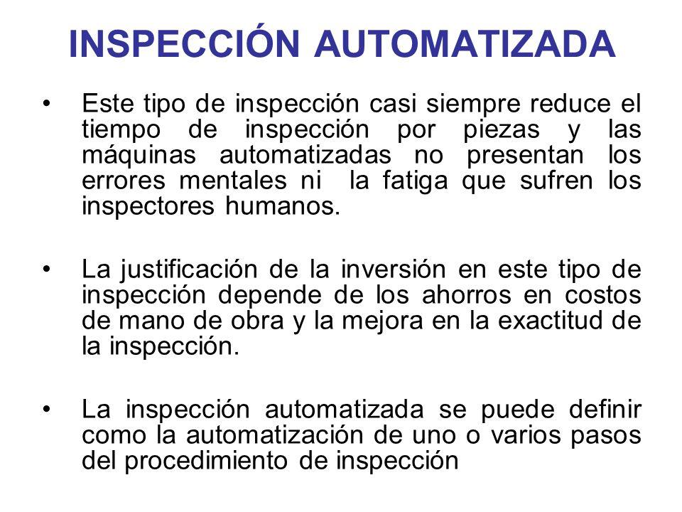 INSPECCIÓN AUTOMATIZADA