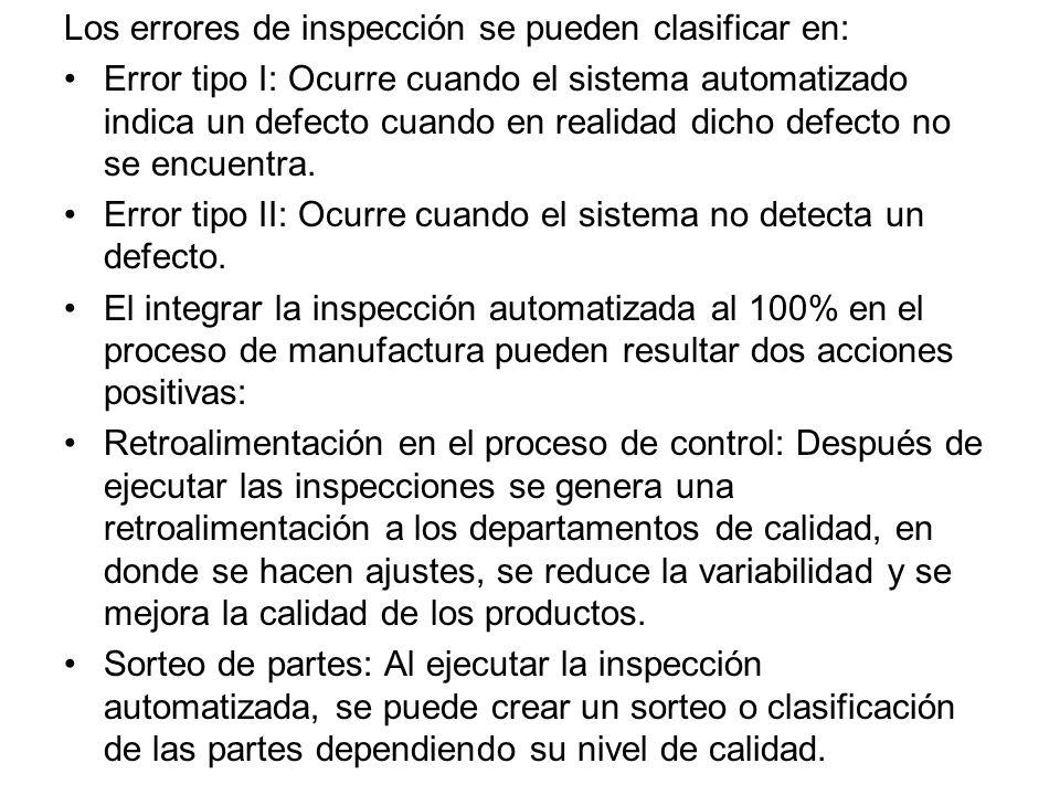 Los errores de inspección se pueden clasificar en: