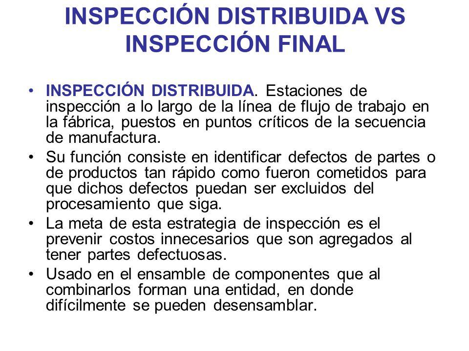 INSPECCIÓN DISTRIBUIDA VS INSPECCIÓN FINAL