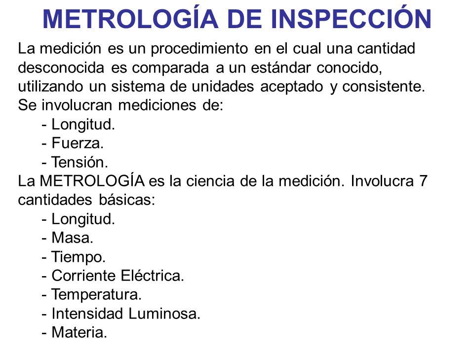 METROLOGÍA DE INSPECCIÓN